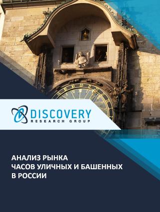 Анализ рынка часов уличных и башенных в России