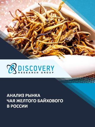 Маркетинговое исследование - Анализ рынка чая желтого байхового в России