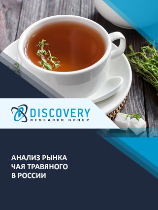 Маркетинговое исследование - Анализ рынка чая травяного в России