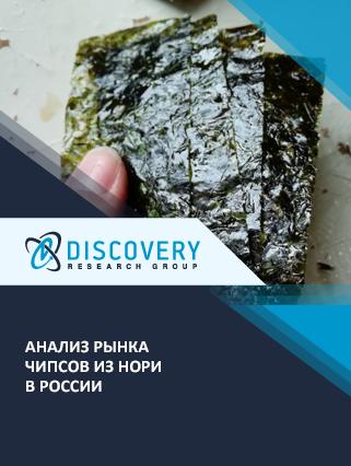 Маркетинговое исследование - Анализ рынка чипсов из нори в России