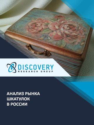 Маркетинговое исследование - Анализ рынка шкатулок в России