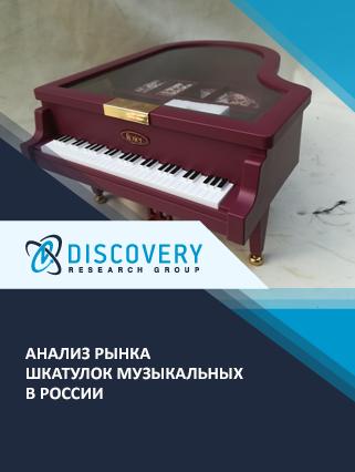 Анализ рынка шкатулок музыкальных в России