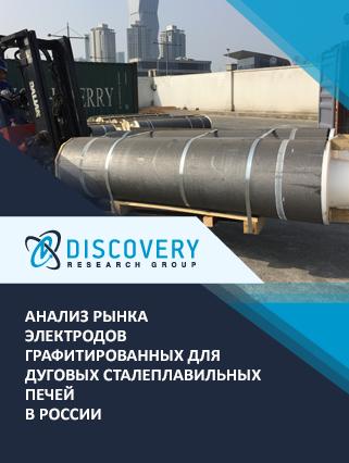 Анализ рынка электродов графитированных для дуговых сталеплавильных печей в России