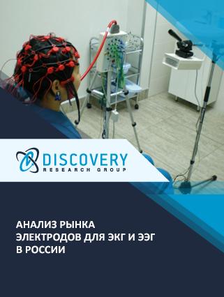 Маркетинговое исследование - Анализ рынка электродов для ЭКГ и ЭЭГ в России