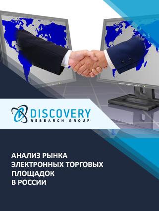 Маркетинговое исследование - Анализ рынка электронных торговых площадок в России