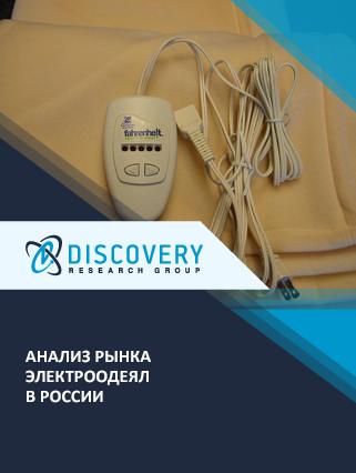 Анализ рынка электроодеял в России