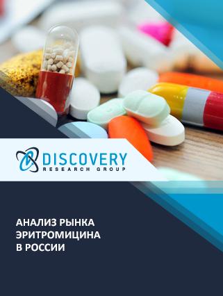 Маркетинговое исследование - Анализ рынка эритромицина в России