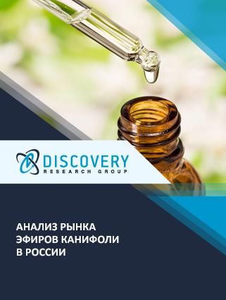 Маркетинговое исследование - Анализ рынка эфиров канифоли в России