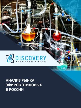 Маркетинговое исследование - Анализ рынка эфиров этиловых в России