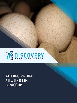 Маркетинговое исследование - Анализ рынка яиц индеек в России