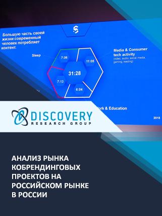 Анализ рынка кобрендинговых проектов на российском рынке в России