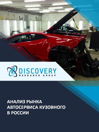 Маркетинговое исследование - Анализ рынка автосервиса кузовного в России