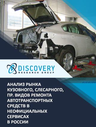 Маркетинговое исследование - Анализ рынка кузовного, слесарного, пр. видов ремонта автотранспортных средств в неофициальных сервисах в России