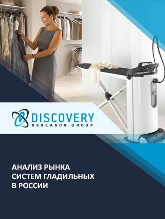 Анализ рынка систем гладильных в России