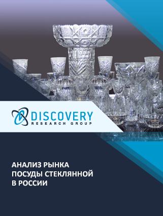 Анализ рынка посуды стеклянной в России