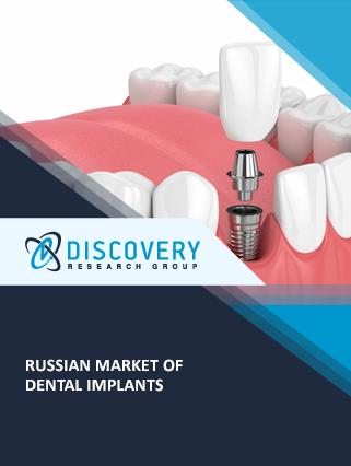 Russian market of dental implants