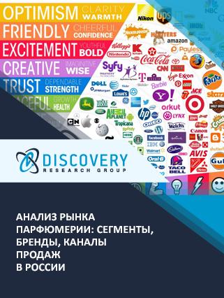 Анализ рынка парфюмерии: сегменты, бренды, каналы продаж в России