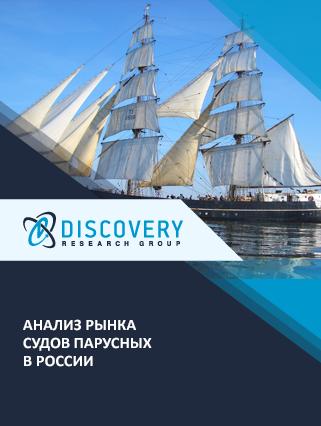 Анализ рынка судов парусных в России