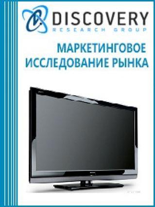 Анализ рынка телевизоров в России