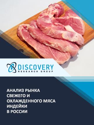 Маркетинговое исследование - Анализ рынка свежего и охлажденного мяса индейки в России