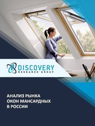 Маркетинговое исследование - Анализ рынка окон мансардных в России