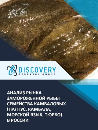 Маркетинговое исследование - Анализ рынка замороженной рыбы семейства камбаловых (палтус, камбала, морской язык, тюрбо) в России