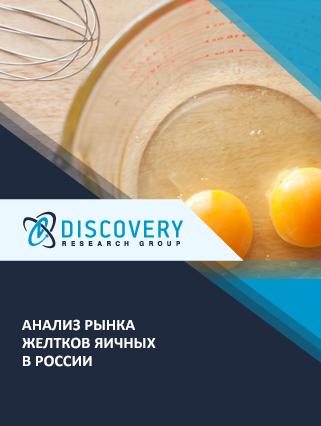 Маркетинговое исследование - Анализ рынка желтков яичных в России