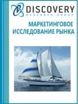 Маркетинговое исследование - Анализ рынка парусных судов в России