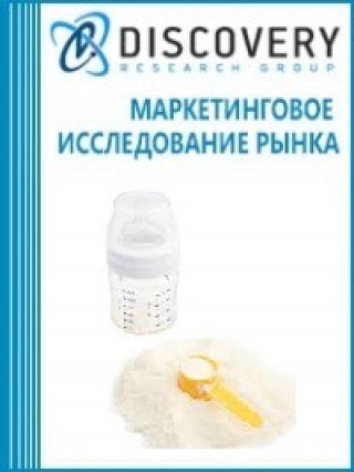 Маркетинговое исследование - Анализ рынка молочных смесей в Узбекистане