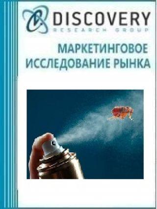 Анализ рынка средств от блох и клещей в каплях для животных в России