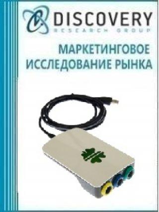 Анализ рынка мобильных комплексов многоканальной диагностики и дистанционного мониторинга в России