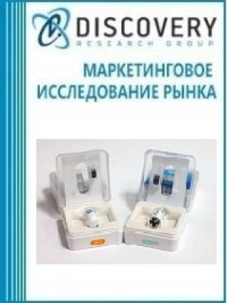 Маркетинговое исследование - Анализ рынка эндоскопического видеокапсульного оборудования и видеокапсул в России