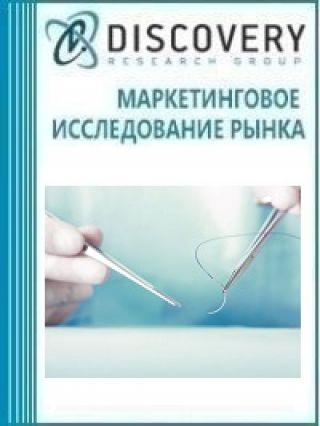 Маркетинговое исследование - Анализ рынка сырья для производства хирургических нитей и нитей для сетчатых имплантов в России