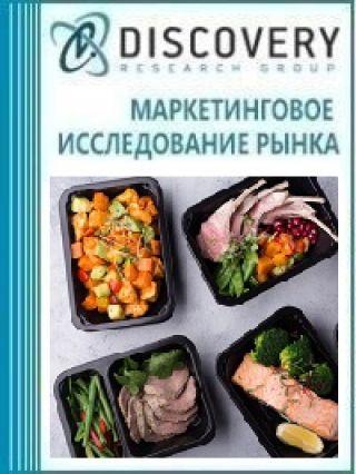Анализ рынка доставки готовой еды в России