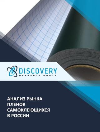 Маркетинговое исследование - Анализ рынка пленок самоклеющихся в России