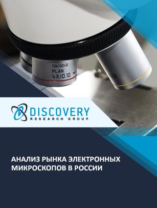 Анализ рынка электронных микроскопов в России (с базой импорта-экспорта)