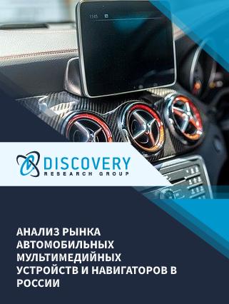 Маркетинговое исследование - Анализ рынка автомобильных мультимедийных устройств и навигаторов в России