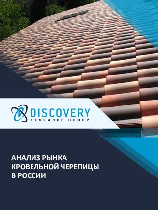Маркетинговое исследование - Анализ рынка кровельной черепицы в России