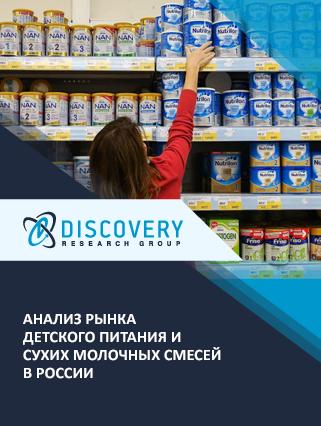 Анализ рынка детского питания и сухих молочных смесей в России