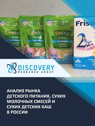 Анализ рынка детского питания, сухих молочных смесей и сухих детских каш в России