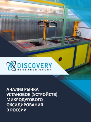 Маркетинговое исследование - Анализ рынка установок (устройств) микродугового оксидирования в России