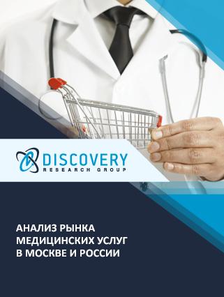 Маркетинговое исследование - Анализ рынка медицинских услуг в Москве и России
