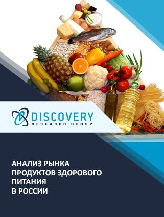 Маркетинговое исследование - Анализ рынка продуктов здорового питания в России