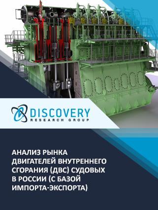 Анализ рынка двигателей внутреннего сгорания (ДВС) судовых в России (с базой импорта-экспорта)