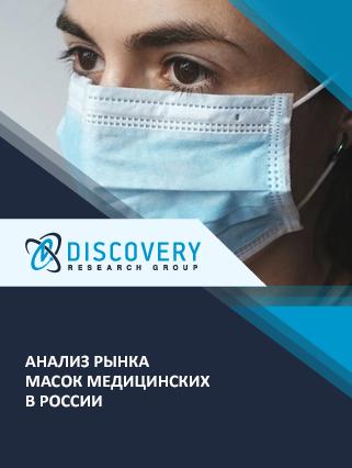 Маркетинговое исследование - Анализ рынка масок медицинских в России