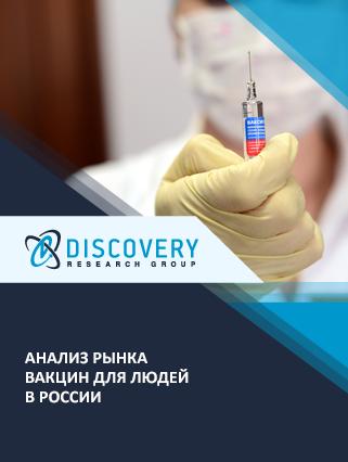 Маркетинговое исследование - Анализ рынка вакцин для людей в России
