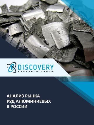 Маркетинговое исследование - Анализ рынка руд алюминиевых в России