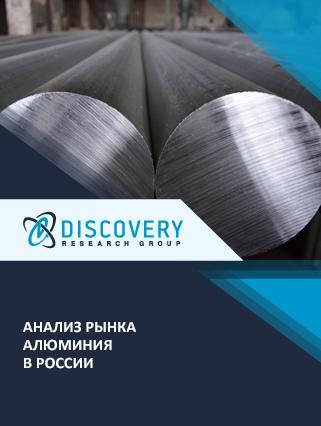 Маркетинговое исследование - Анализ рынка алюминия в России