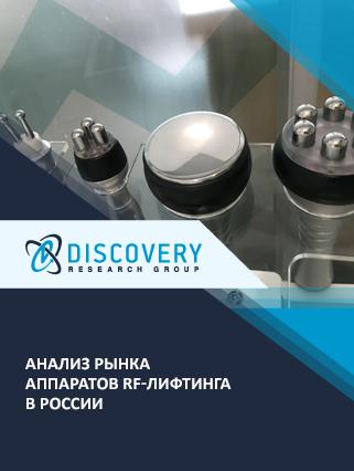 Маркетинговое исследование - Анализ рынка аппаратов RF-лифтинга в России