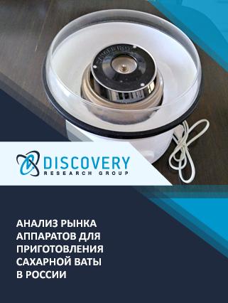 Маркетинговое исследование - Анализ рынка аппаратов для приготовления сахарной ваты в России